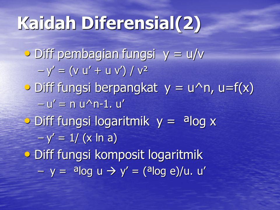 Kaidah Diferensial Diff konstanta, y = k  y'=0 Diff konstanta, y = k  y'=0 Diff fungsi pangkat, y = x^n  y'=nx^n-1 Diff fungsi pangkat, y = x^n  y
