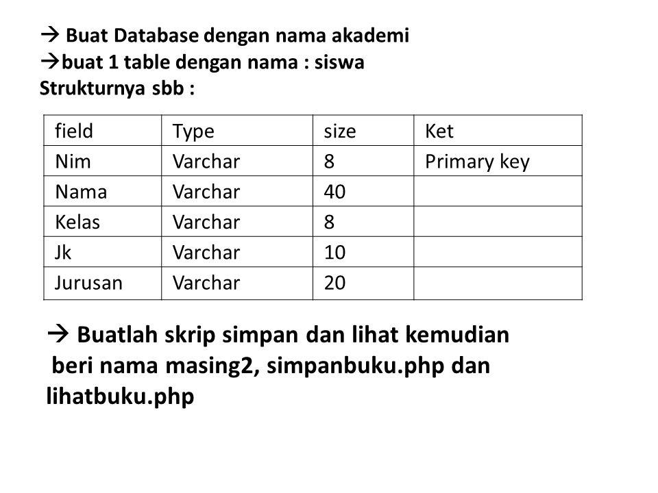  Buat Database dengan nama akademi  buat 1 table dengan nama : siswa Strukturnya sbb :  Buatlah skrip simpan dan lihat kemudian beri nama masing2, simpanbuku.php dan lihatbuku.php fieldTypesizeKet NimVarchar8Primary key NamaVarchar40 KelasVarchar8 JkVarchar10 JurusanVarchar20
