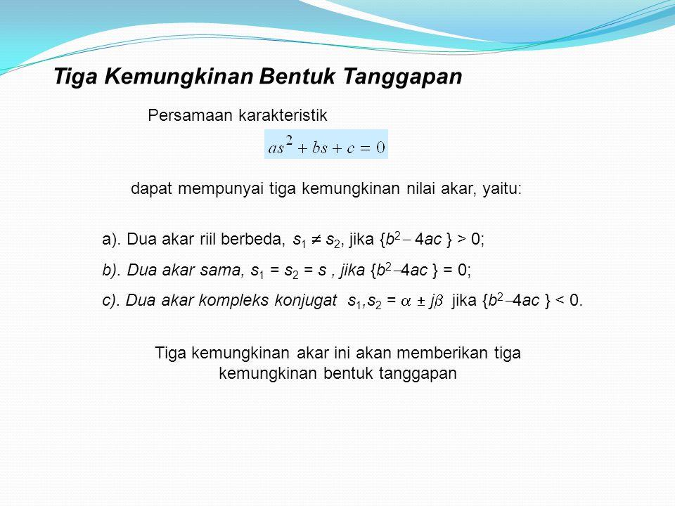 Tiga Kemungkinan Bentuk Tanggapan Persamaan karakteristik dapat mempunyai tiga kemungkinan nilai akar, yaitu: a). Dua akar riil berbeda, s 1  s 2, ji