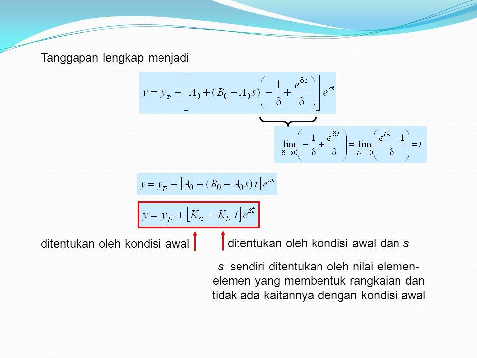 Tanggapan lengkap menjadi ditentukan oleh kondisi awal ditentukan oleh kondisi awal dan s s sendiri ditentukan oleh nilai elemen- elemen yang membentu