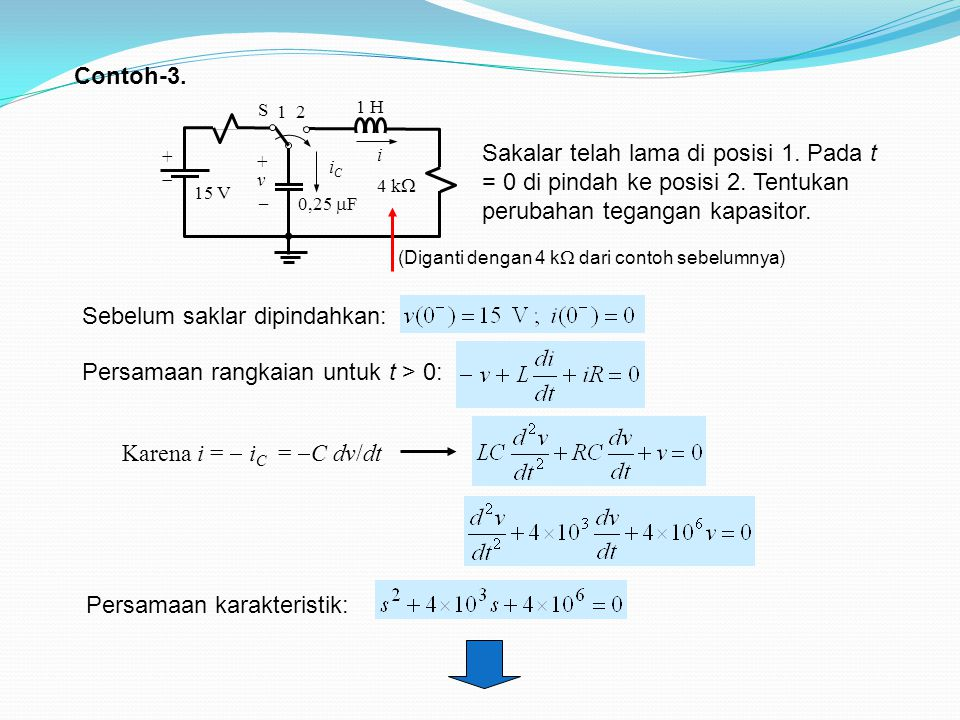 Contoh-3. Persamaan rangkaian untuk t > 0: Karena i =  i C =  C dv/dt Sebelum saklar dipindahkan: Persamaan karakteristik: +v+v i C 0,25  F 15 V