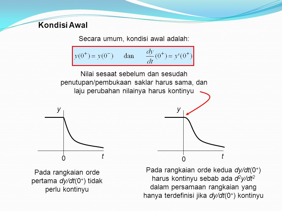 Kondisi Awal Secara umum, kondisi awal adalah: Nilai sesaat sebelum dan sesudah penutupan/pembukaan saklar harus sama, dan laju perubahan nilainya har
