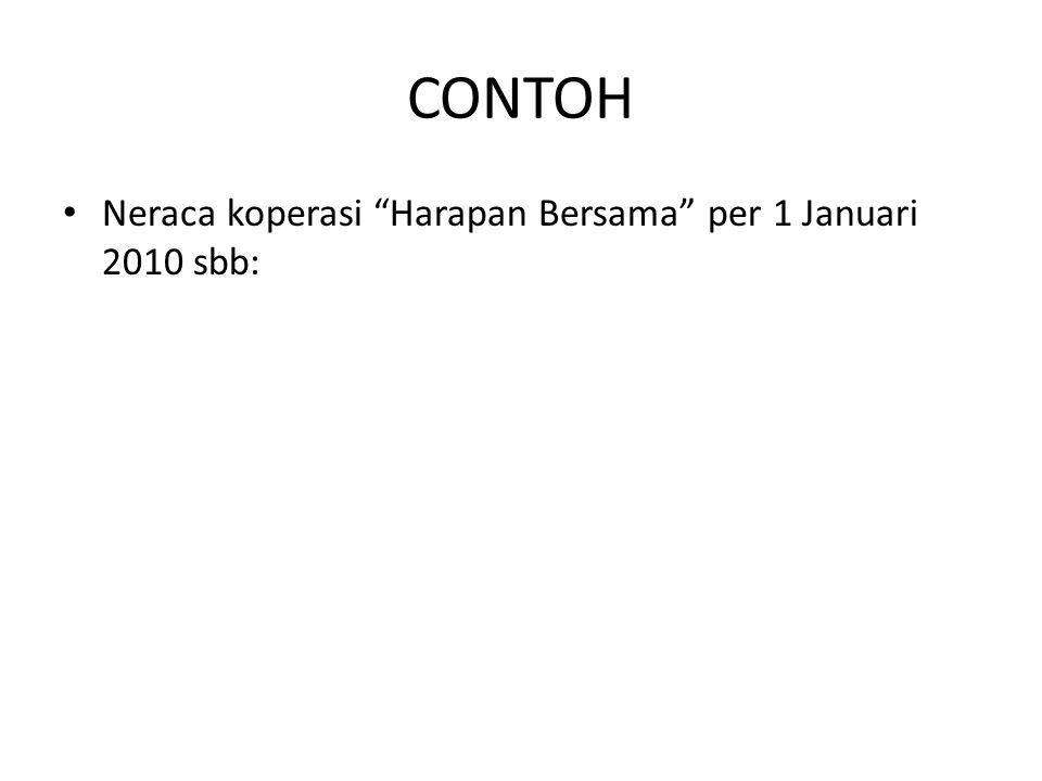 """CONTOH Neraca koperasi """"Harapan Bersama"""" per 1 Januari 2010 sbb:"""