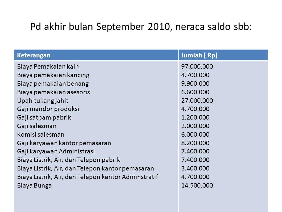Pd akhir bulan September 2010, neraca saldo sbb: KeteranganJumlah ( Rp) Biaya Pemakaian kain Biaya pemakaian kancing Biaya pemakaian benang Biaya pema