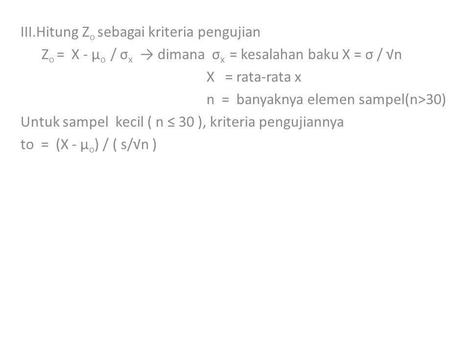 III.Hitung Z o sebagai kriteria pengujian Z o = X - µ o / σ x → dimana σ x = kesalahan baku X = σ / √n X = rata-rata x n = banyaknya elemen sampel(n>3
