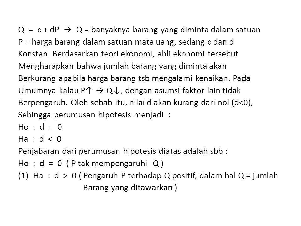 Q = c + dP → Q = banyaknya barang yang diminta dalam satuan P = harga barang dalam satuan mata uang, sedang c dan d Konstan. Berdasarkan teori ekonomi