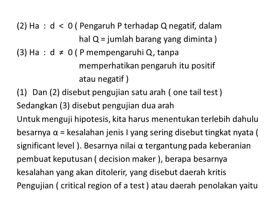 (2) Ha : d < 0 ( Pengaruh P terhadap Q negatif, dalam hal Q = jumlah barang yang diminta ) (3) Ha : d ≠ 0 ( P mempengaruhi Q, tanpa memperhatikan peng
