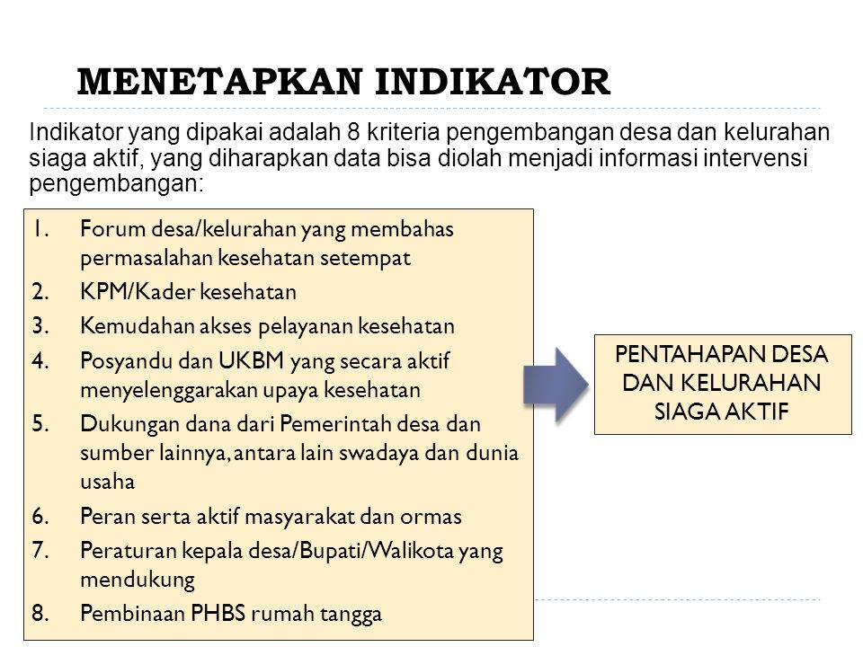 MENETAPKAN INDIKATOR Indikator yang dipakai adalah 8 kriteria pengembangan desa dan kelurahan siaga aktif, yang diharapkan data bisa diolah menjadi in