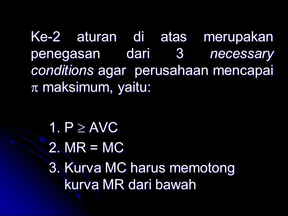 Ke-2 aturan di atas merupakan penegasan dari 3 necessary conditions agar perusahaan mencapai  maksimum, yaitu: 1. P  AVC 2. MR = MC 3. Kurva MC haru