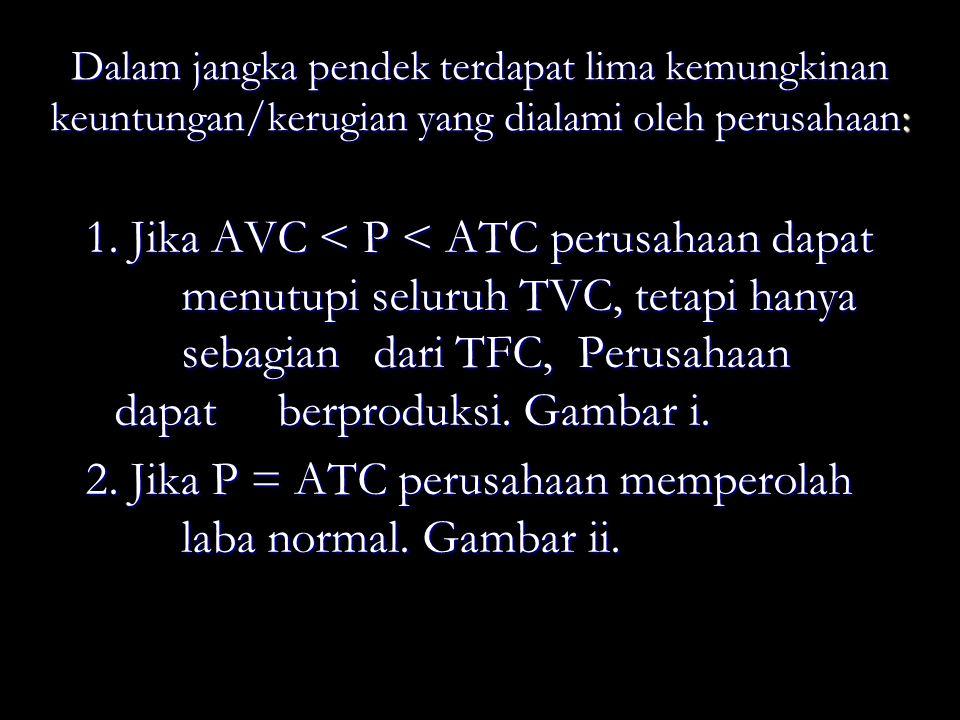 Dalam jangka pendek terdapat lima kemungkinan keuntungan/kerugian yang dialami oleh perusahaan: 1. Jika AVC < P < ATC perusahaan dapat menutupi seluru