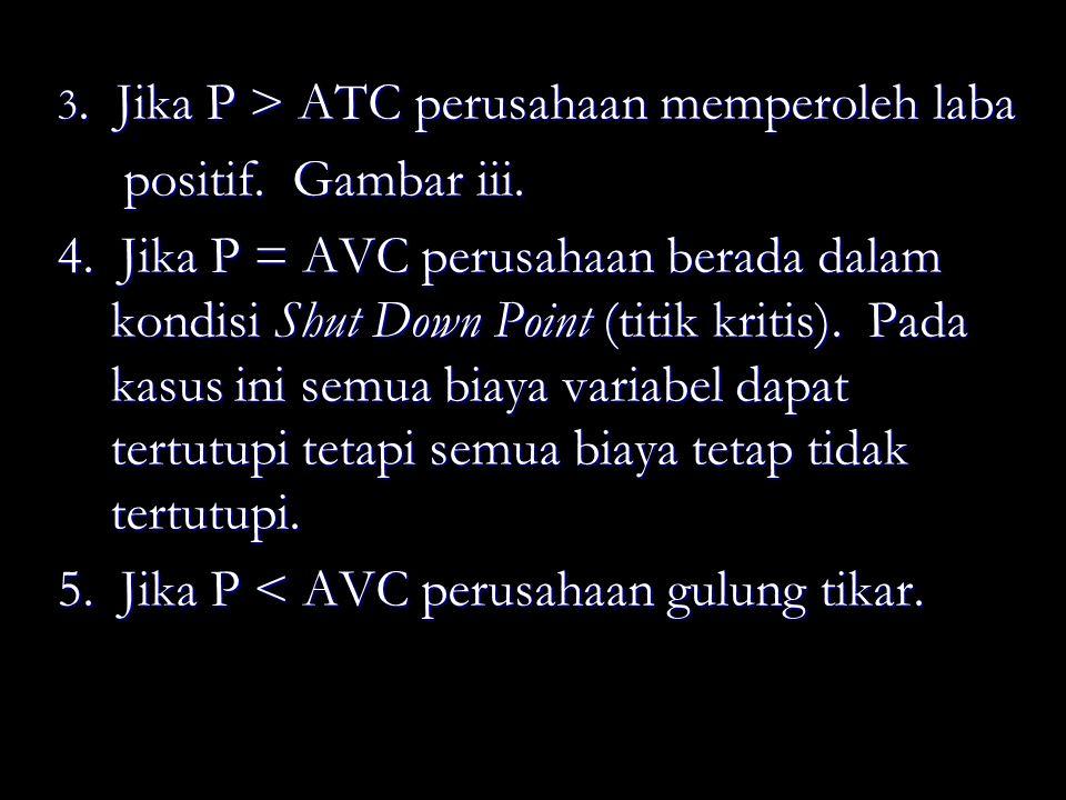 3. Jika P > ATC perusahaan memperoleh laba positif. Gambar iii. positif. Gambar iii. 4. Jika P = AVC perusahaan berada dalam kondisi Shut Down Point (