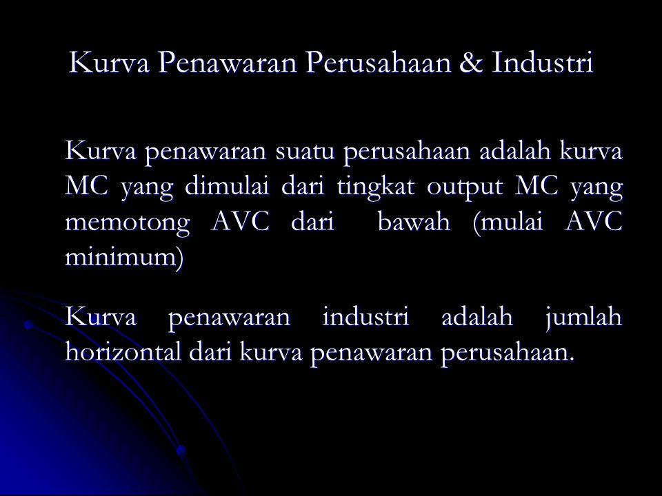 Kurva Penawaran Perusahaan & Industri Kurva penawaran suatu perusahaan adalah kurva MC yang dimulai dari tingkat output MC yang memotong AVC dari bawa
