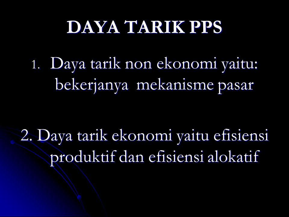 DAYA TARIK PPS 1. Daya tarik non ekonomi yaitu: bekerjanya mekanisme pasar 2. Daya tarik ekonomi yaitu efisiensi produktif dan efisiensi alokatif