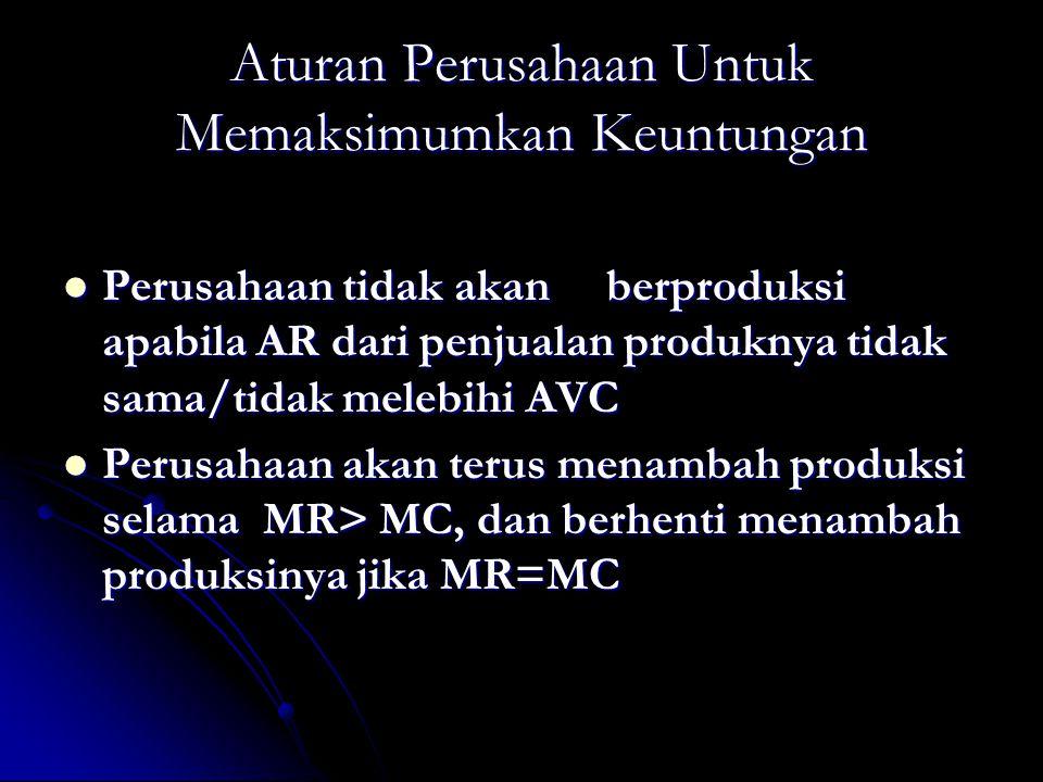 Aturan Perusahaan Untuk Memaksimumkan Keuntungan Perusahaan tidak akan berproduksi apabila AR dari penjualan produknya tidak sama/tidak melebihi AVC P