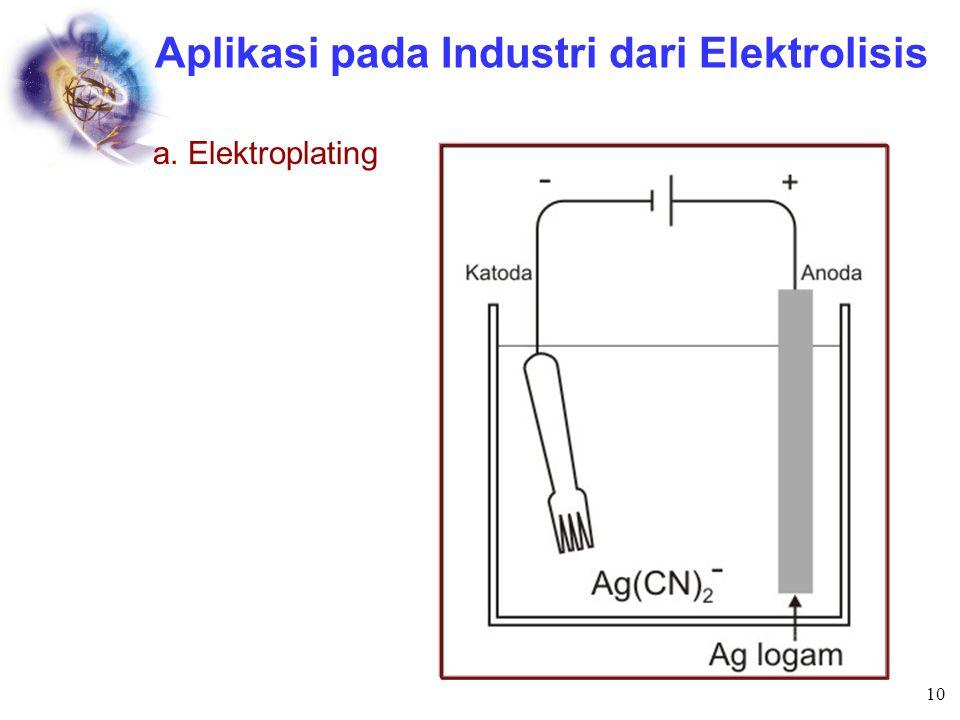 Stoikiometri dalam Elektrolisis 1 mol e - = 1 Faraday = 96.500 Coulomb 1 C = 1 Amper x 1 detik W = massa logam yang mengendap (g) e = BE atau MR/valen