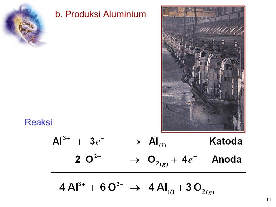 Aplikasi pada Industri dari Elektrolisis a. Elektroplating 10