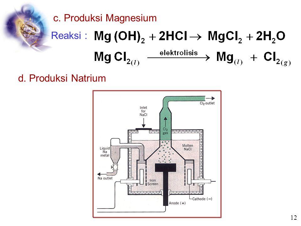 Reaksi b. Produksi Aluminium 11