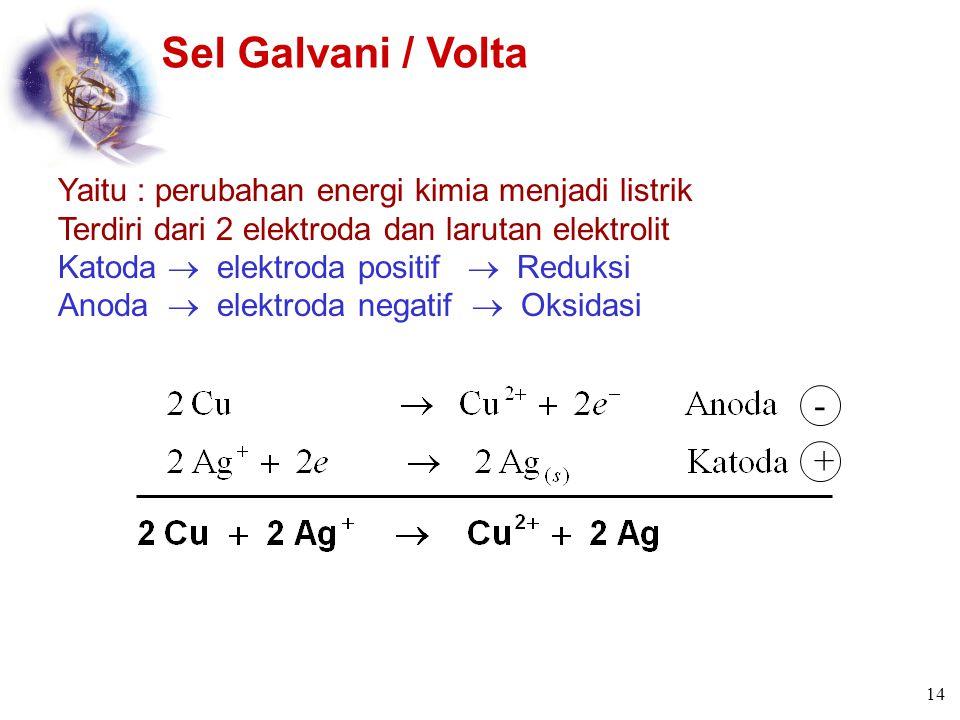 e. Penyulingan Copper / Cu f. Elektrolisis pada Air Garam/larutan garam dapur Reaksi : 13
