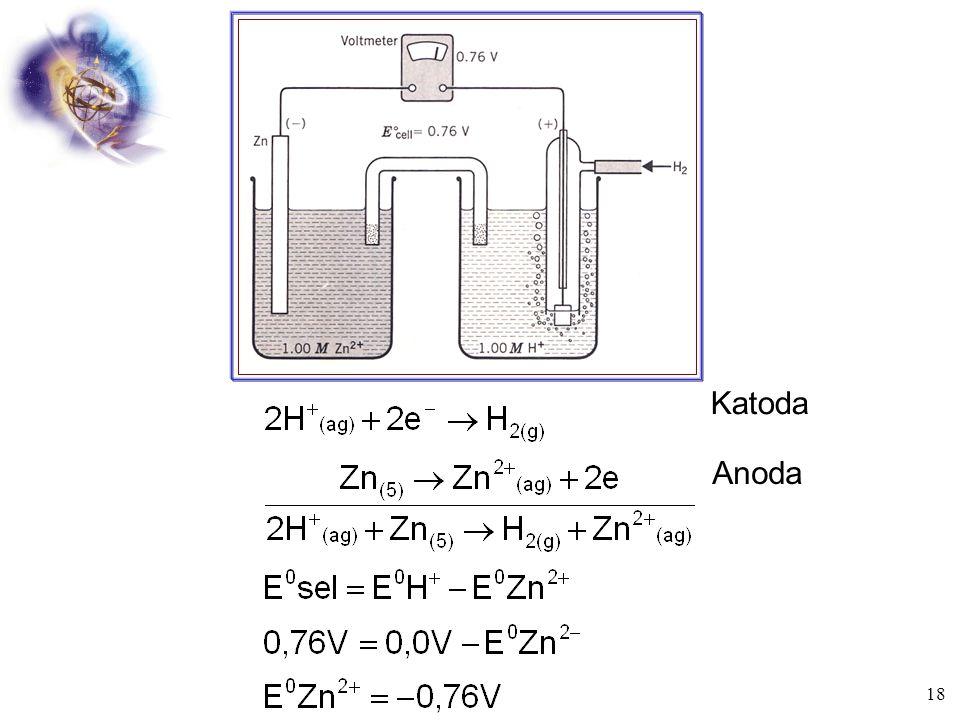 17 E o = + 0,80 V E o = + 0,34 V +0,46 V