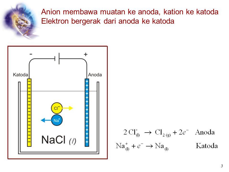 Elektrolisis Yaitu : perubahan energi listrik menjadi kimia.  Sel Elektrolisis : alat-alat untuk elektrolisis  Elektroda : Penghantar listrik masuk