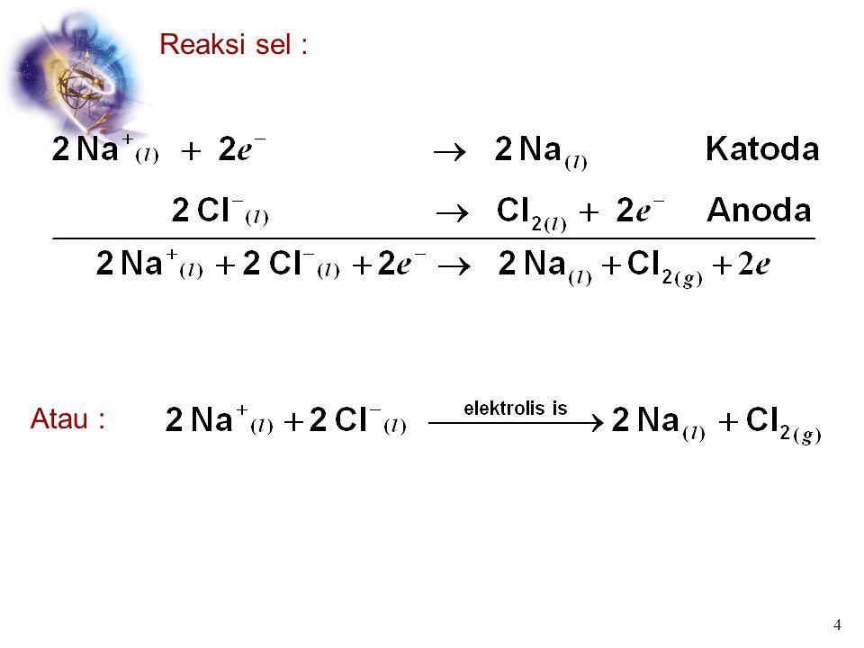 Anion membawa muatan ke anoda, kation ke katoda Elektron bergerak dari anoda ke katoda 3