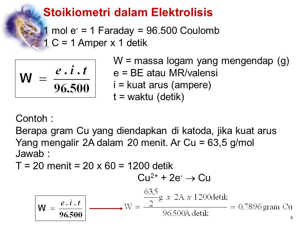 Larutan Cu(NO 3 ) 2 mengandung ion-ion Cu 2+ dan NO 3 - Cu 2+ : tereduksi di katoda, pada anoda H 2 O lebih mudah dioksidasi Reaksi : 8