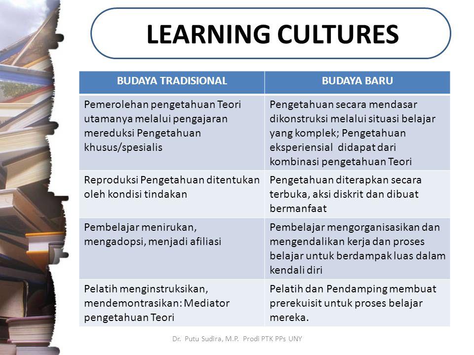 LEARNING CULTURES Dr. Putu Sudira, M.P. Prodi PTK PPs UNY BUDAYA TRADISIONALBUDAYA BARU Pemerolehan pengetahuan Teori utamanya melalui pengajaran mere