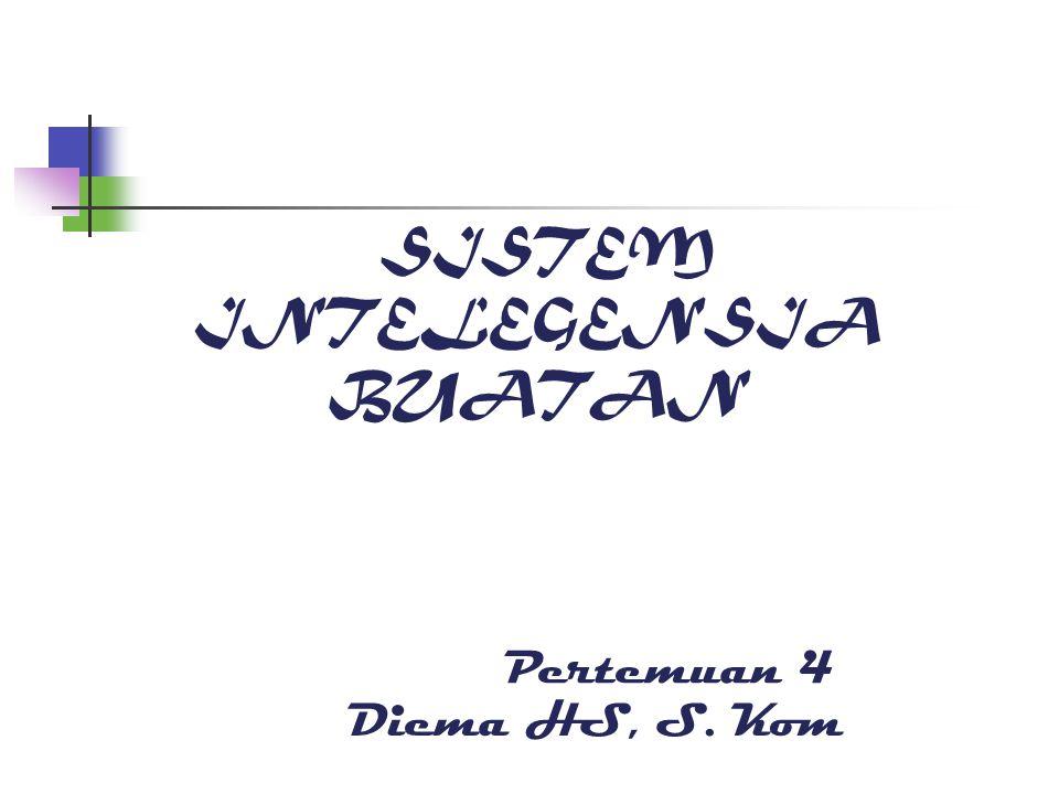 SISTEM INTELEGENSIA BUATAN Pertemuan 4 Diema HS, S. Kom