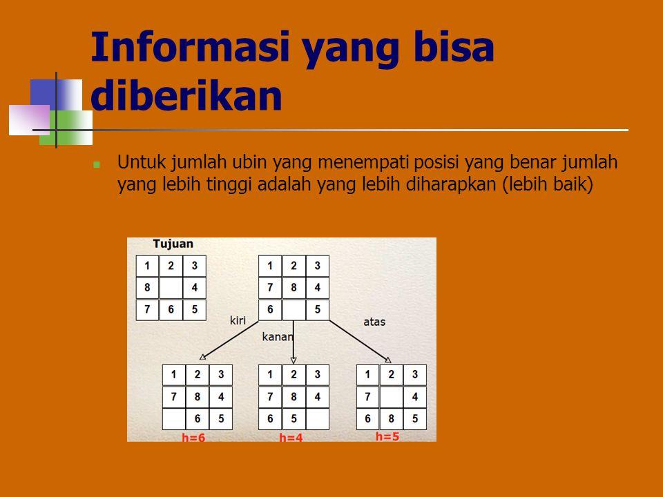 Informasi yang bisa diberikan Untuk jumlah ubin yang menempati posisi yang benar jumlah yang lebih tinggi adalah yang lebih diharapkan (lebih baik)