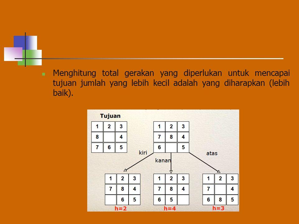 Menghitung total gerakan yang diperlukan untuk mencapai tujuan jumlah yang lebih kecil adalah yang diharapkan (lebih baik).
