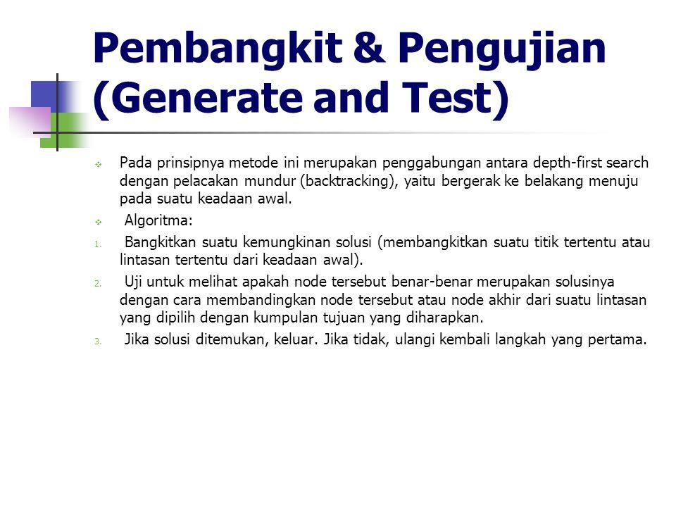 Pembangkit & Pengujian (Generate and Test)  Pada prinsipnya metode ini merupakan penggabungan antara depth-first search dengan pelacakan mundur (back