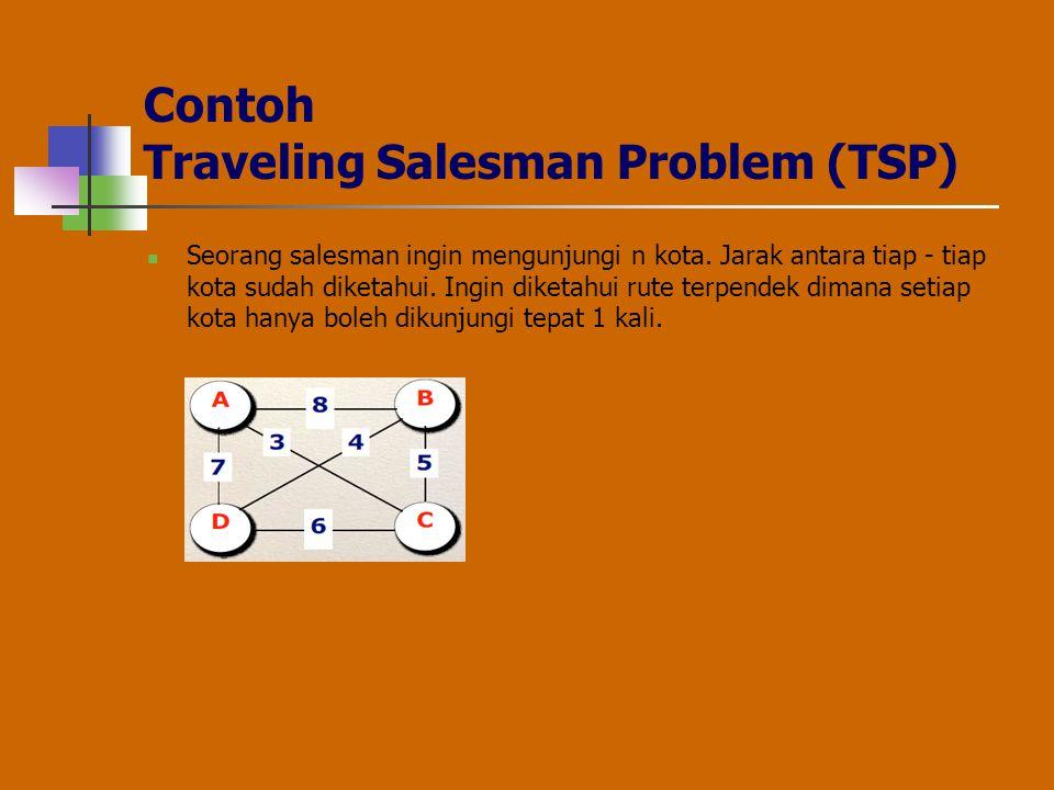 Contoh Traveling Salesman Problem (TSP) Seorang salesman ingin mengunjungi n kota. Jarak antara tiap - tiap kota sudah diketahui. Ingin diketahui rute
