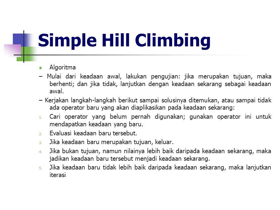 Simple Hill Climbing Algoritma – Mulai dari keadaan awal, lakukan pengujian: jika merupakan tujuan, maka berhenti; dan jika tidak, lanjutkan dengan ke
