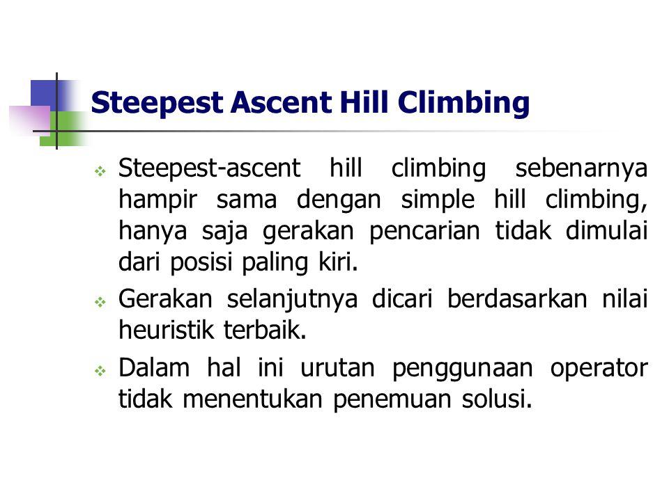 Steepest Ascent Hill Climbing  Steepest-ascent hill climbing sebenarnya hampir sama dengan simple hill climbing, hanya saja gerakan pencarian tidak d