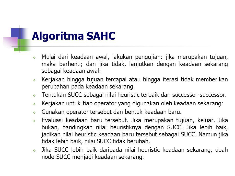Algoritma SAHC  Mulai dari keadaan awal, lakukan pengujian: jika merupakan tujuan, maka berhenti; dan jika tidak, lanjutkan dengan keadaan sekarang s