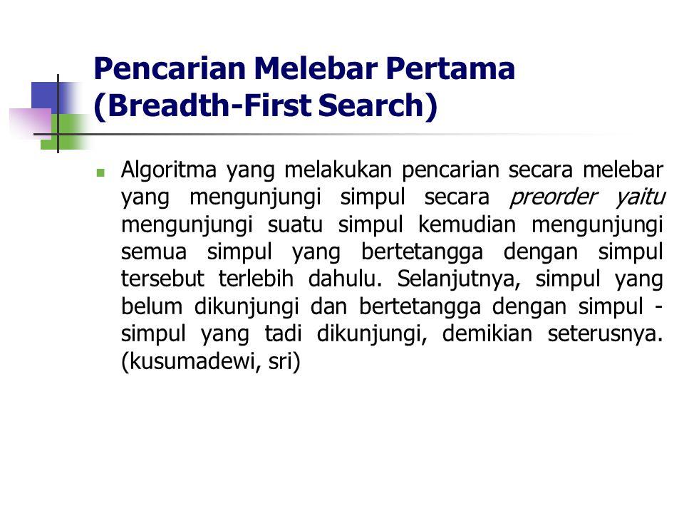 Pencarian Melebar Pertama (Breadth-First Search) Algoritma yang melakukan pencarian secara melebar yang mengunjungi simpul secara preorder yaitu mengu