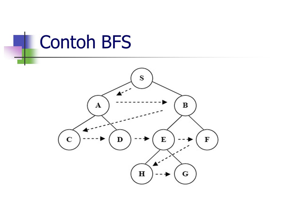 Operator – Ubin kosong geser ke kanan – Ubin kosong geser ke kiri – Ubin kosong geser ke atas – Ubin kosong geser ke bawah