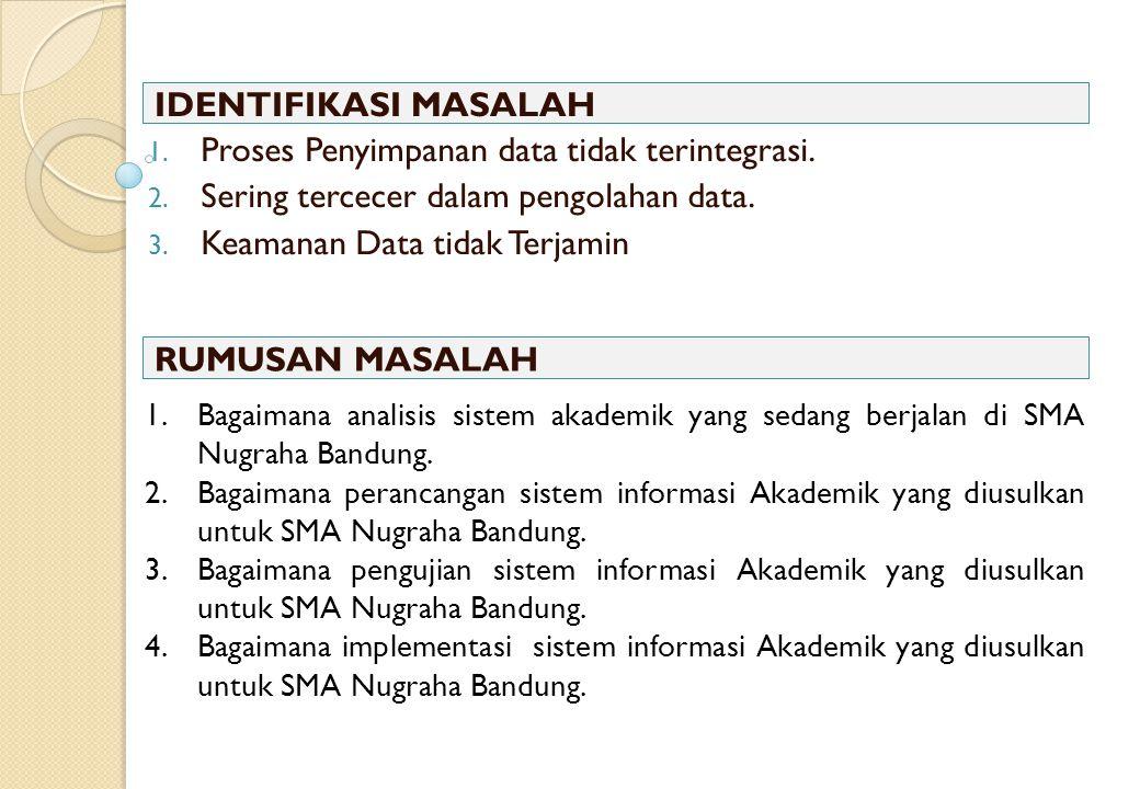 Maksud pelaksanaan penelitian adalah untuk membantu kinerja pengolahan data Akademik pada SMA Nugraha Bandung Maksud Penelitian 1.Untuk mengetahui sistem Akademik yang sedang berjalan di SMA Nugraha Bandung.