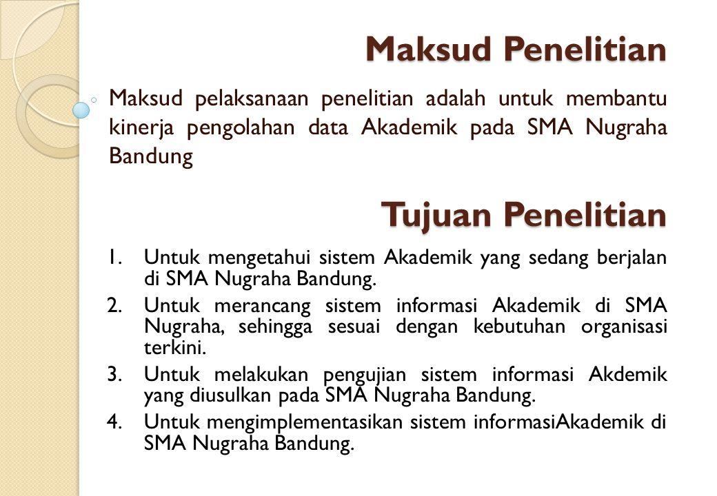 Maksud pelaksanaan penelitian adalah untuk membantu kinerja pengolahan data Akademik pada SMA Nugraha Bandung Maksud Penelitian 1.Untuk mengetahui sis