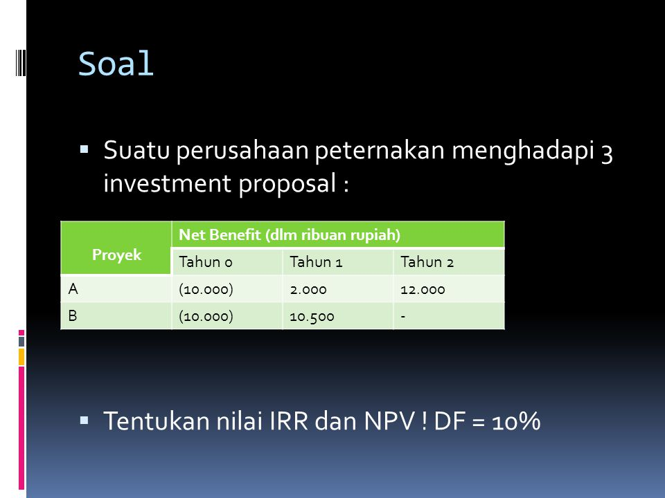Soal  Suatu perusahaan peternakan menghadapi 3 investment proposal :  Tentukan nilai IRR dan NPV ! DF = 10% Proyek Net Benefit (dlm ribuan rupiah) T