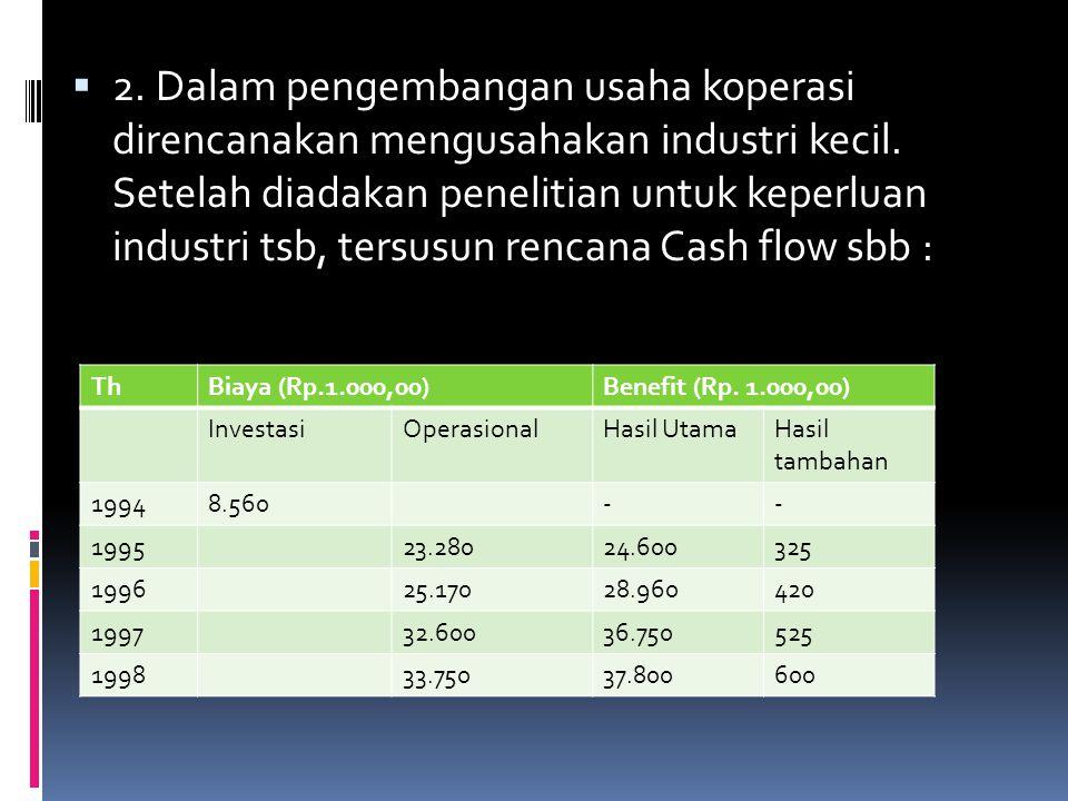  2.Dalam pengembangan usaha koperasi direncanakan mengusahakan industri kecil.