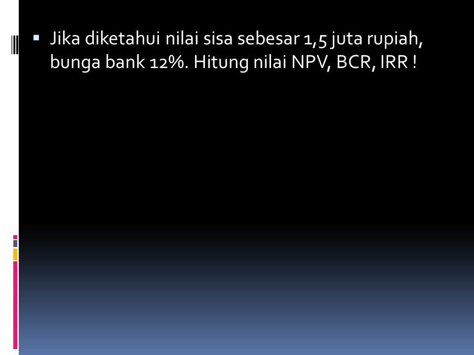 Jika diketahui nilai sisa sebesar 1,5 juta rupiah, bunga bank 12%. Hitung nilai NPV, BCR, IRR !