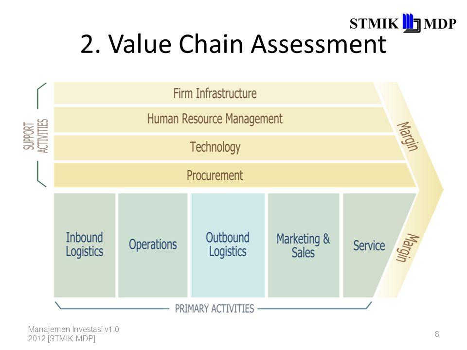 2. Value Chain Assessment 8 Manajemen Investasi v1.0 2012 [STMIK MDP]
