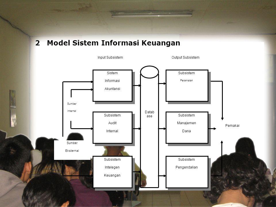 BAB II PEMBAHASAN 1 Definisi Sistem Informasi Keuangan Sistem Informasi Keuangan adalah sistem informasi (subsistem dari CBIS) yang memberikan informa