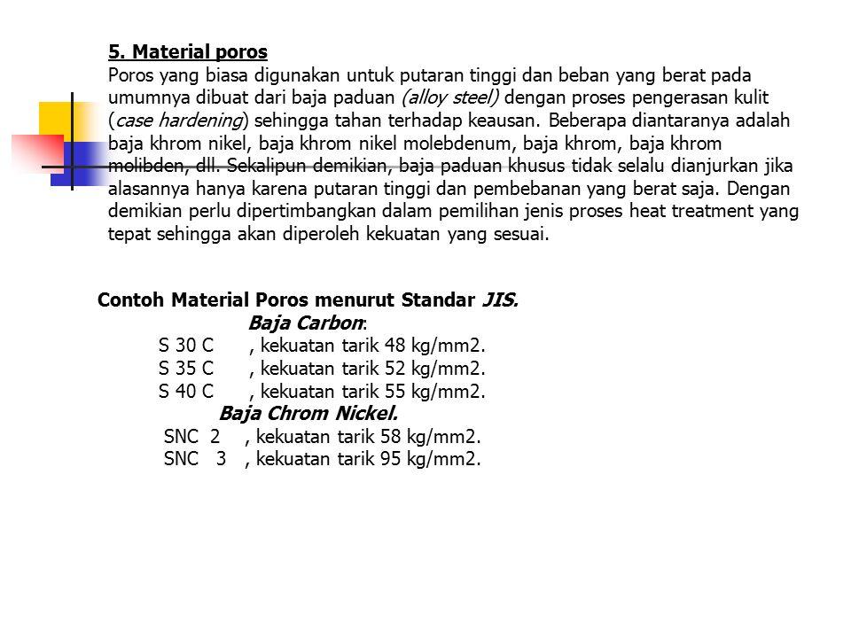 5. Material poros Poros yang biasa digunakan untuk putaran tinggi dan beban yang berat pada umumnya dibuat dari baja paduan (alloy steel) dengan prose