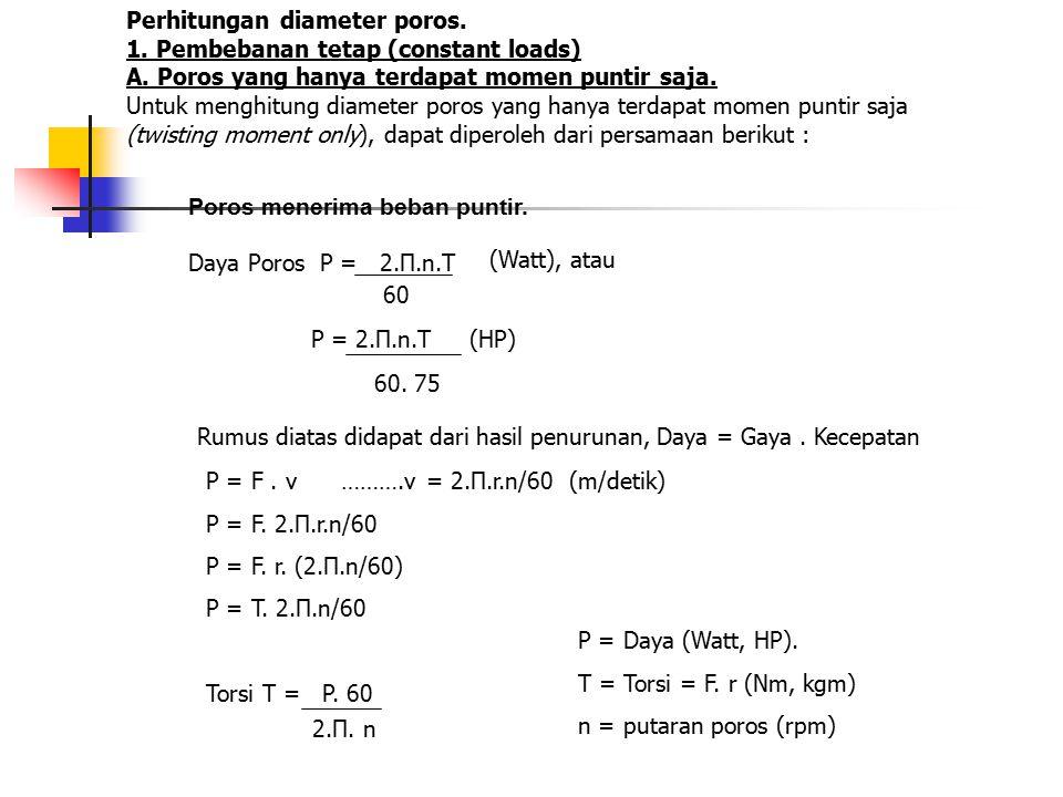 Perhitungan diameter poros. 1. Pembebanan tetap (constant loads) A. Poros yang hanya terdapat momen puntir saja. Untuk menghitung diameter poros yang