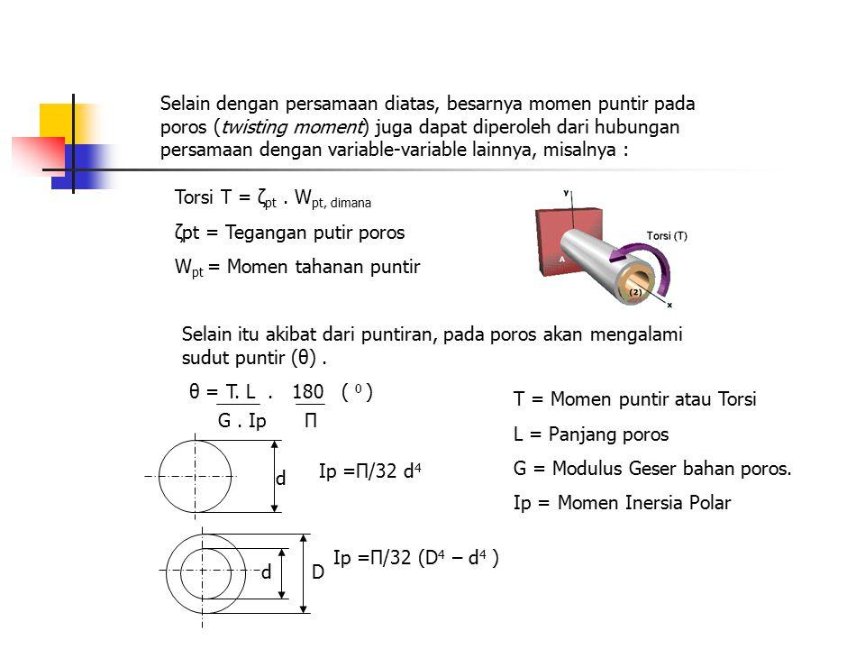 Selain dengan persamaan diatas, besarnya momen puntir pada poros (twisting moment) juga dapat diperoleh dari hubungan persamaan dengan variable-variab