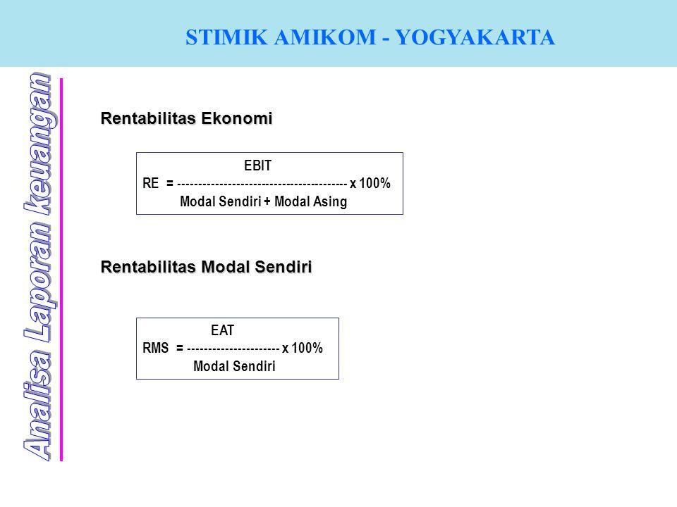 Rentabilitas Ekonomi EBIT RE = ----------------------------------------- x 100% Modal Sendiri + Modal Asing Rentabilitas Modal Sendiri EAT RMS = -----