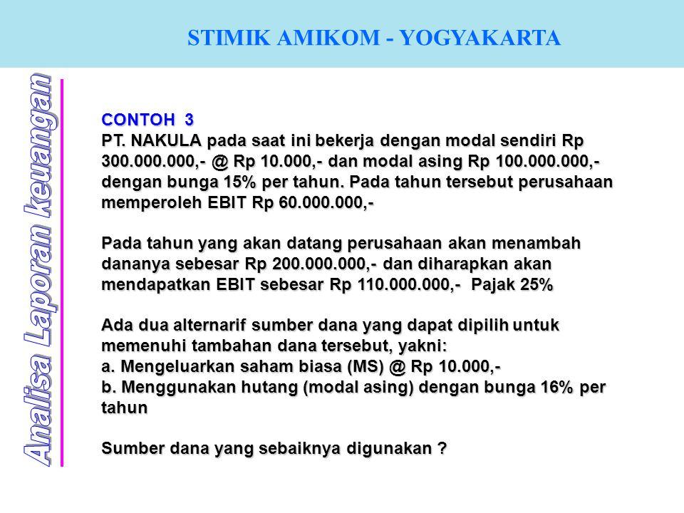 STIMIK AMIKOM - YOGYAKARTA CONTOH 3 PT. NAKULA pada saat ini bekerja dengan modal sendiri Rp 300.000.000,- @ Rp 10.000,- dan modal asing Rp 100.000.00