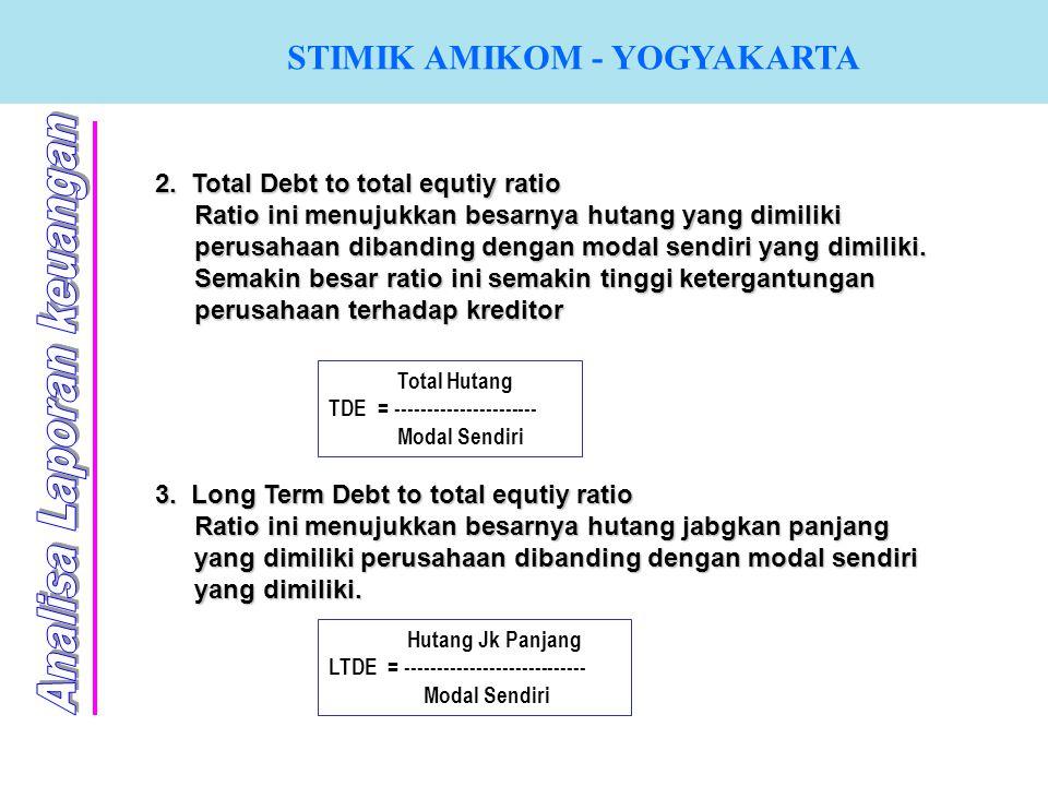 STIMIK AMIKOM - YOGYAKARTA 2. Total Debt to total equtiy ratio Ratio ini menujukkan besarnya hutang yang dimiliki perusahaan dibanding dengan modal se
